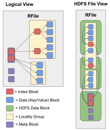 rfile diagram